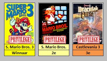 Beste NES (Uitslag).png
