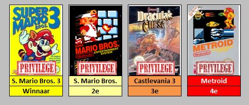 Beste NES (Uitslag2).png