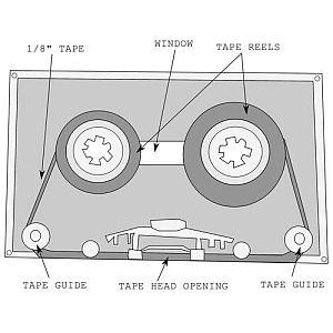 cassette.inside-60.jpg.e64556db972d420ca555ef76739dfff8.jpg