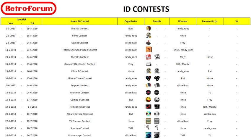Contests-1.thumb.png.fb600969b9e18f4897282a56c336b137.png