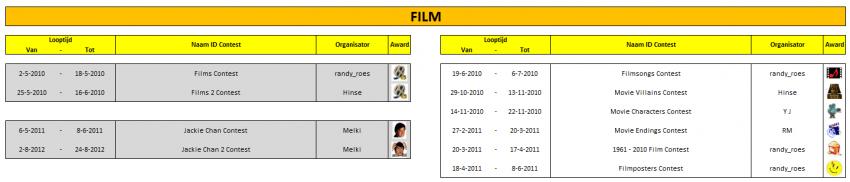 Film.thumb.png.212749fb1031c5d5d3cf5b2441ecd5bd.png