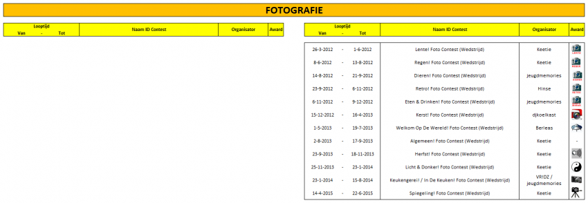 Fotografie.thumb.png.01ebe0f55d89ed0a72bc336bcc6bfb19.png