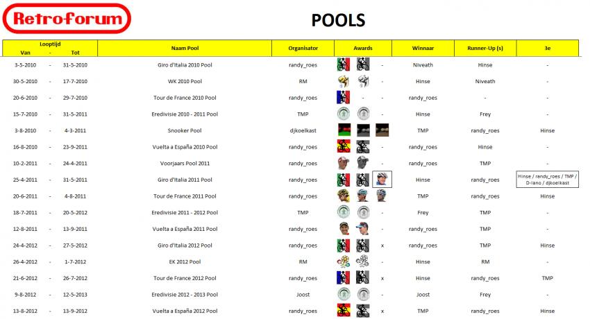 Pools-1.thumb.png.05b014f1d0e6650f3ca08eca59f55d5c.png