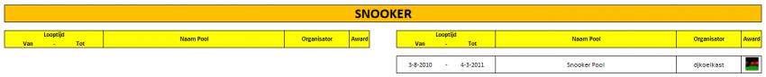 Snooker.thumb.png.379f0b34e5f16909eb90f0bcf4e00a6d.png