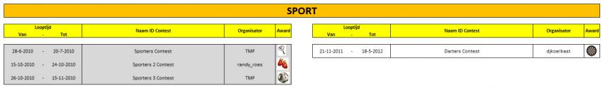 Sport.thumb.png.44be1eb1fd7dd30187a7c5c2535c118c.png