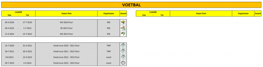Voetbal.thumb.png.2dbfc69c1bead013fdda1aa816f041cc.png