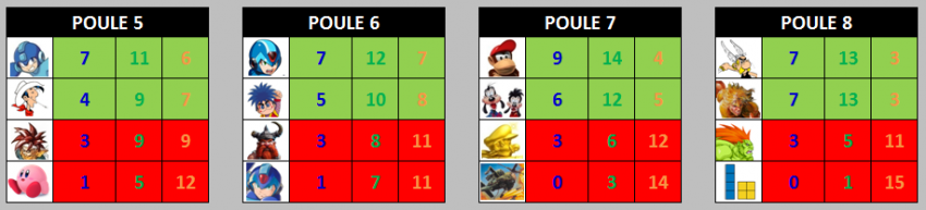 Poule5-8.thumb.png.50bf90103cdc292023ad2eb802186855.png