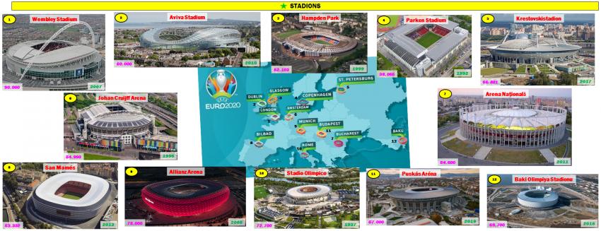 Stadions.thumb.png.95f8c51f9d16c1a2251a2b4ee7f70969.png